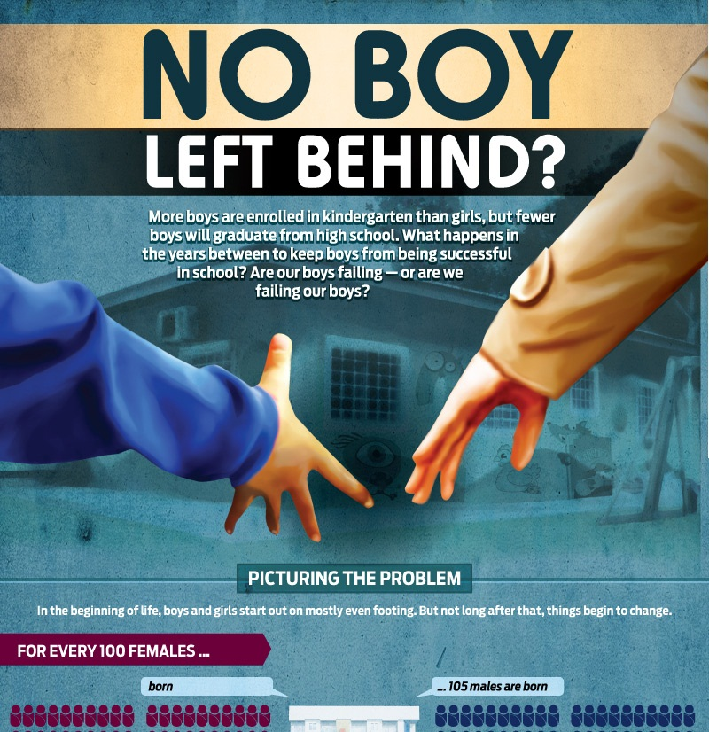 No Boy Left Behind?