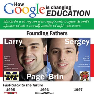 google_education_300