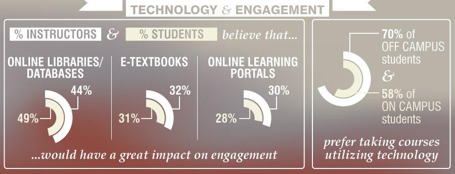Teaching-Trends-H1